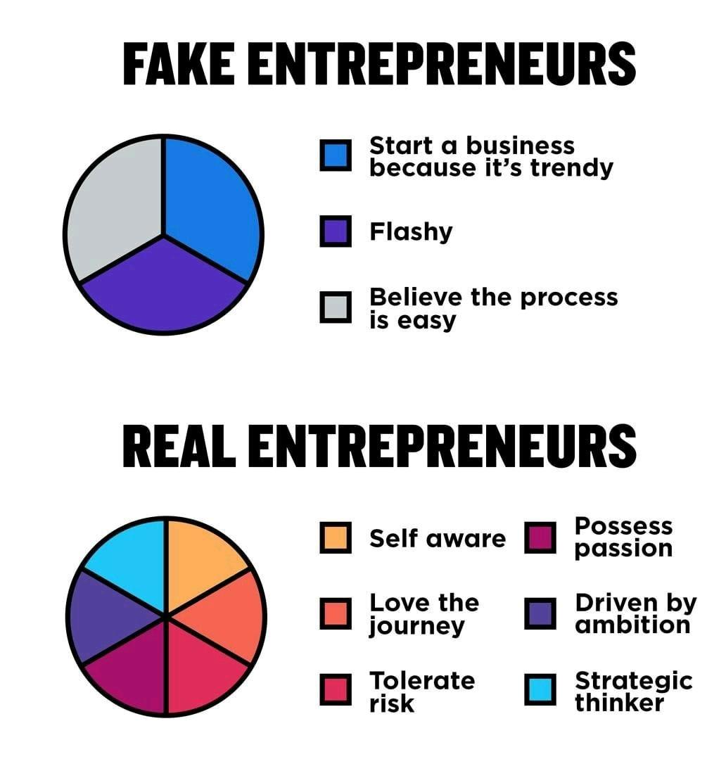 startup, entrepreneurship